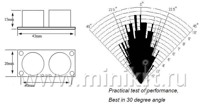 Размеры ультразвукового датчика и его диаграмма направленности
