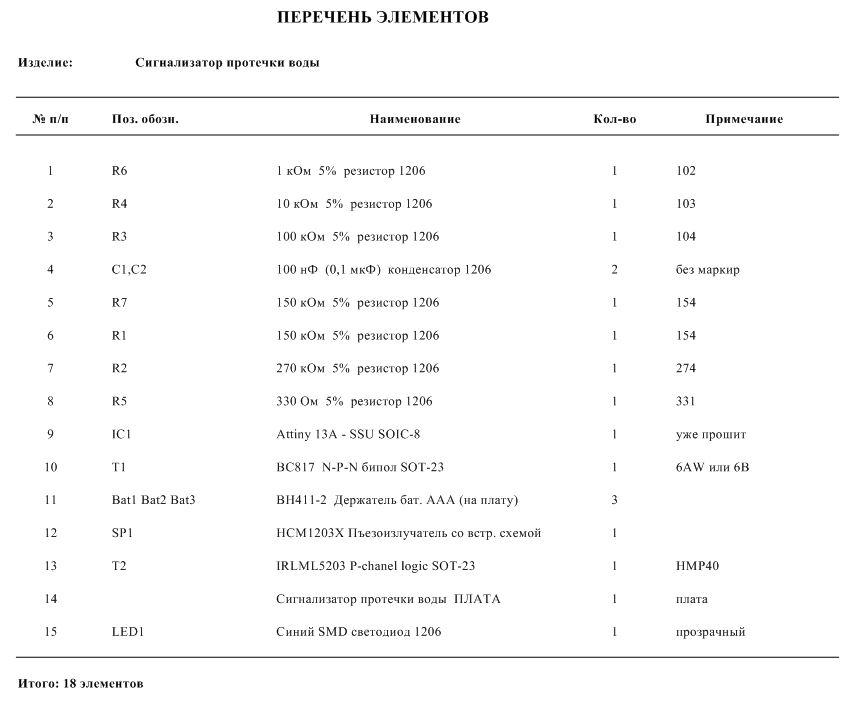 Перечень элементов сигнализатора протечки воды